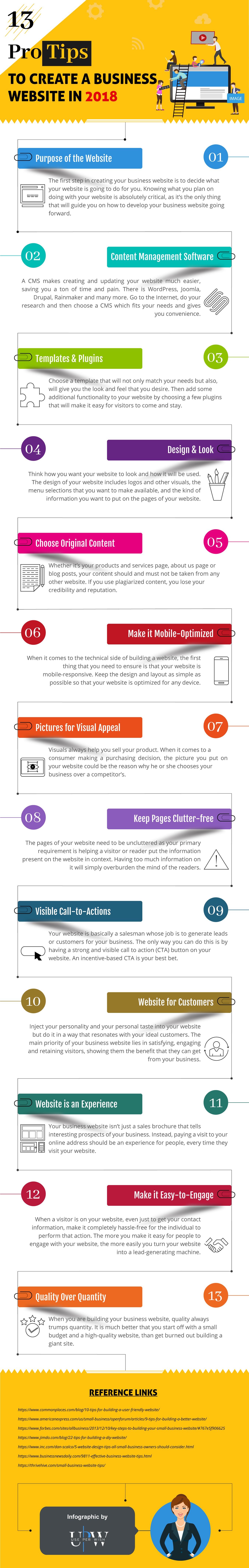 Creating your business website - infographic