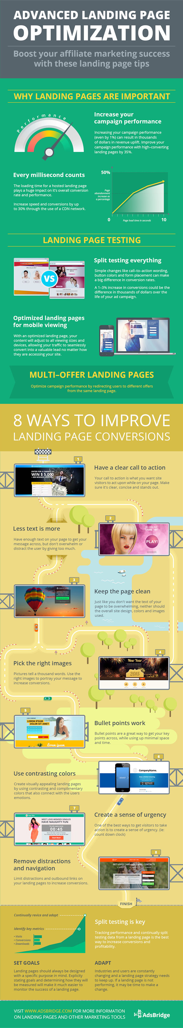 landing page optimization to improve conversions