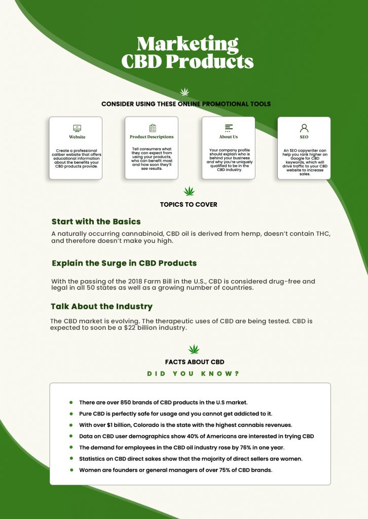CBD Products - Infographic